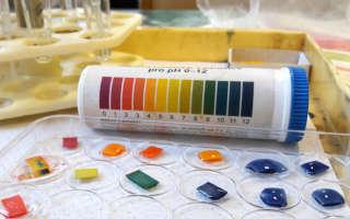 Что такое pH