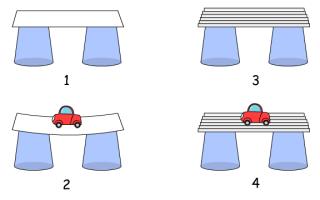 Опыты и эксперименты с бумагой для детей: свойства материала