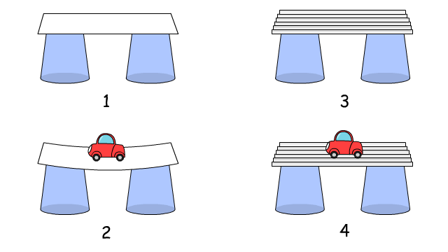 Опыт с бумагой - мост из бумаги