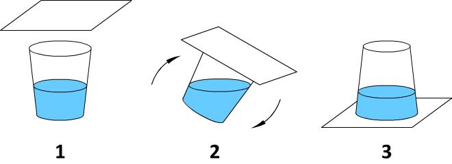 Опыт со стаканом воды и бумагой