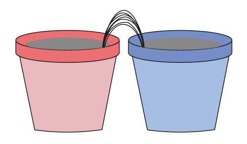Стаканы с холодной и горячей водой